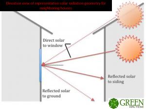solar-radiation-on-vinyl-siding1-300x225